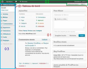 Tableau de bord de WordPress