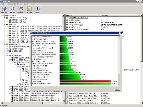 HWiNFO Les meilleurs logiciels pour surveiller les performances et la température d'un PC