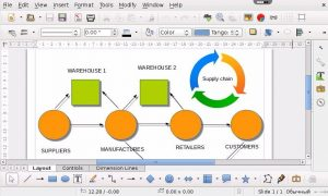 LibreOffice Draw meilleure alternative Microsoft visio
