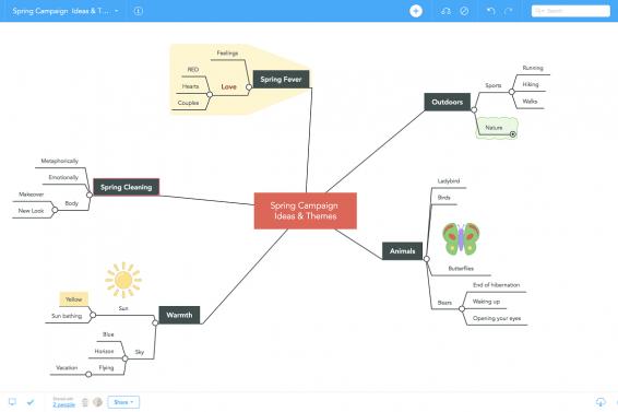 Les meilleurs outils gratuits pour créer une carte mentale en ligne