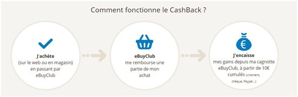 inscrivez-vous et recevez un bonus spécial sur eBuyClub