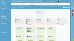 Bitix24 logiciel de planification gratuit