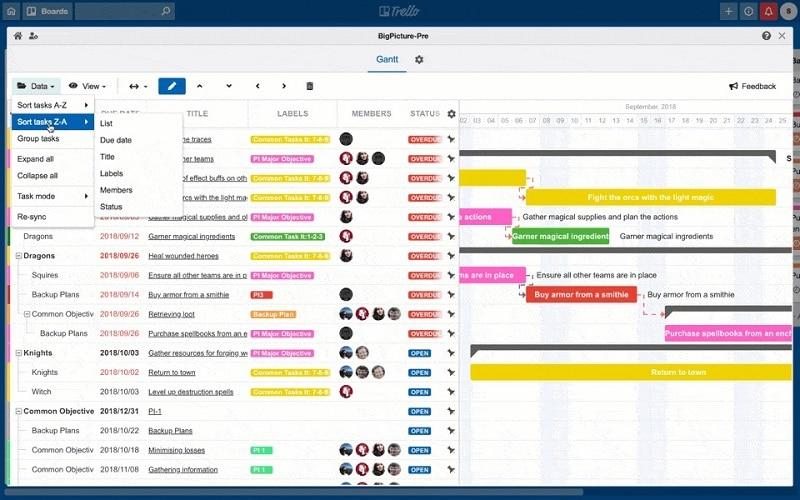 Trello outil gratuit gestion de projet
