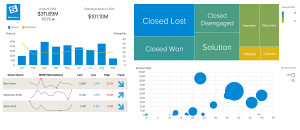 Bime Analytics outil reporting