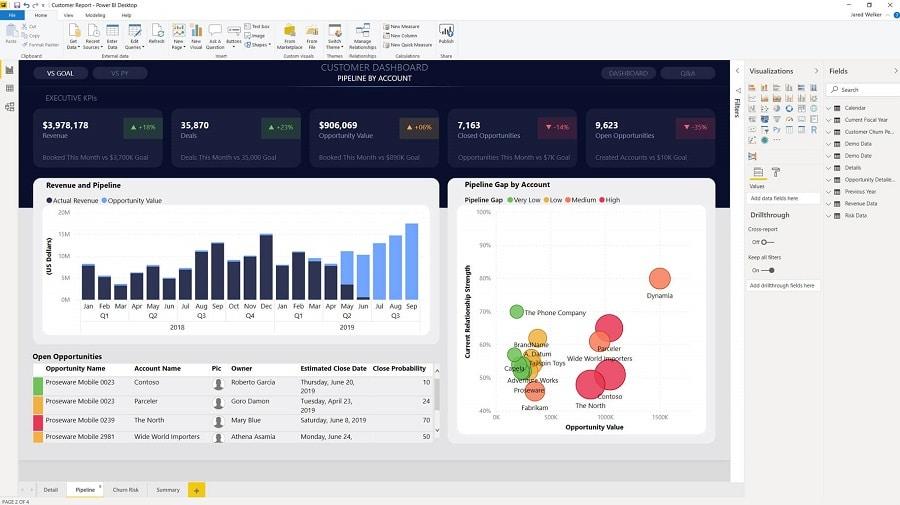 Power BI logiciel de reporting