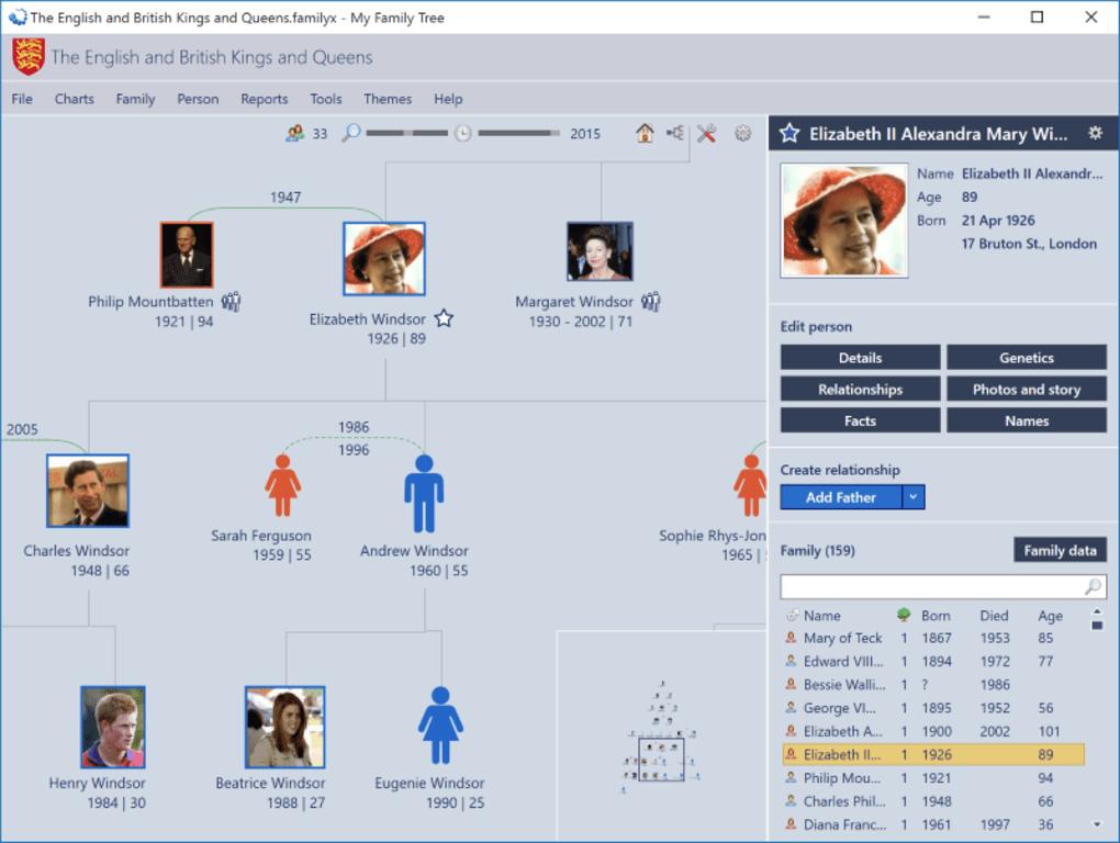 My family tree logiciel Développé par MyHeritage
