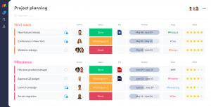 Monday.com logiciel workflow en ligne gratuit