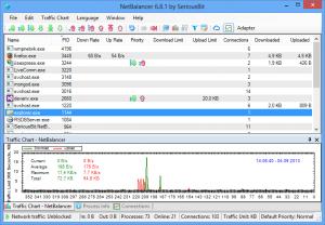 Netbalancer meilleur firewall gratuit