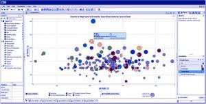 SAS logiciels de statistiques