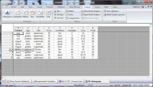 STATISTICA top logiciels de statistiques