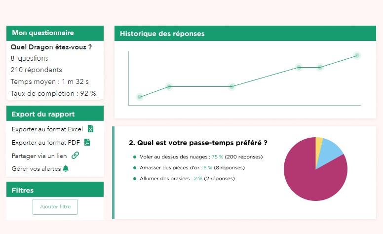 Analyser les résultats un questionnaire