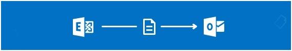 Convertir un fichier Outlook OST en un fichier PST en utilisant un Offline OST to PST Converter