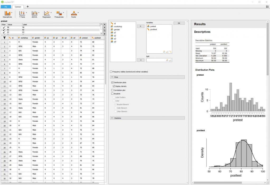 Jasp stats programme statistique