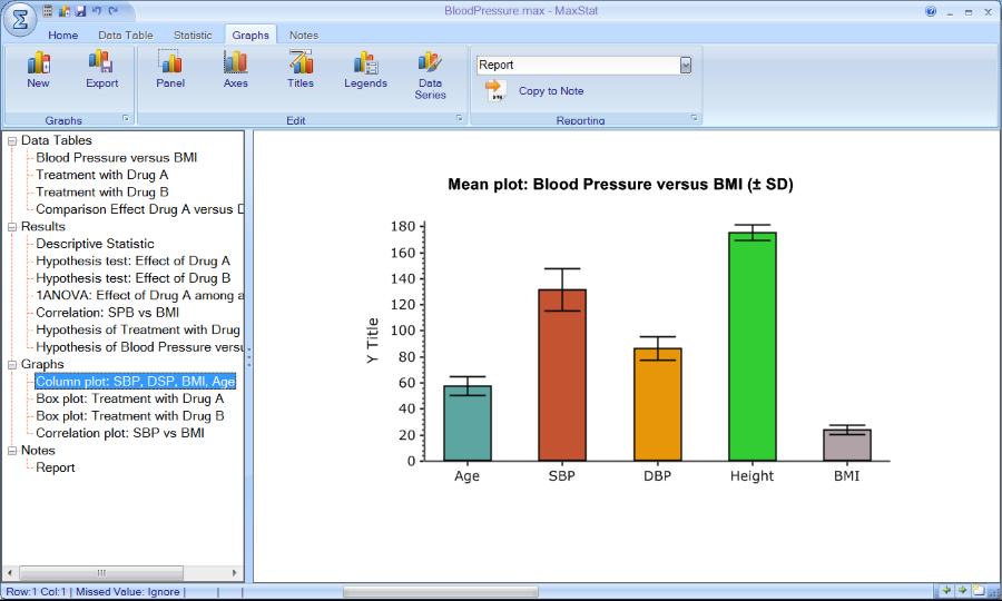 MaxStat meilleur logiciel de statistique