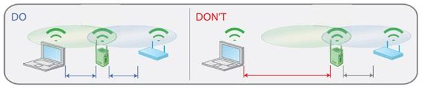 choisir son répéteur WiFi